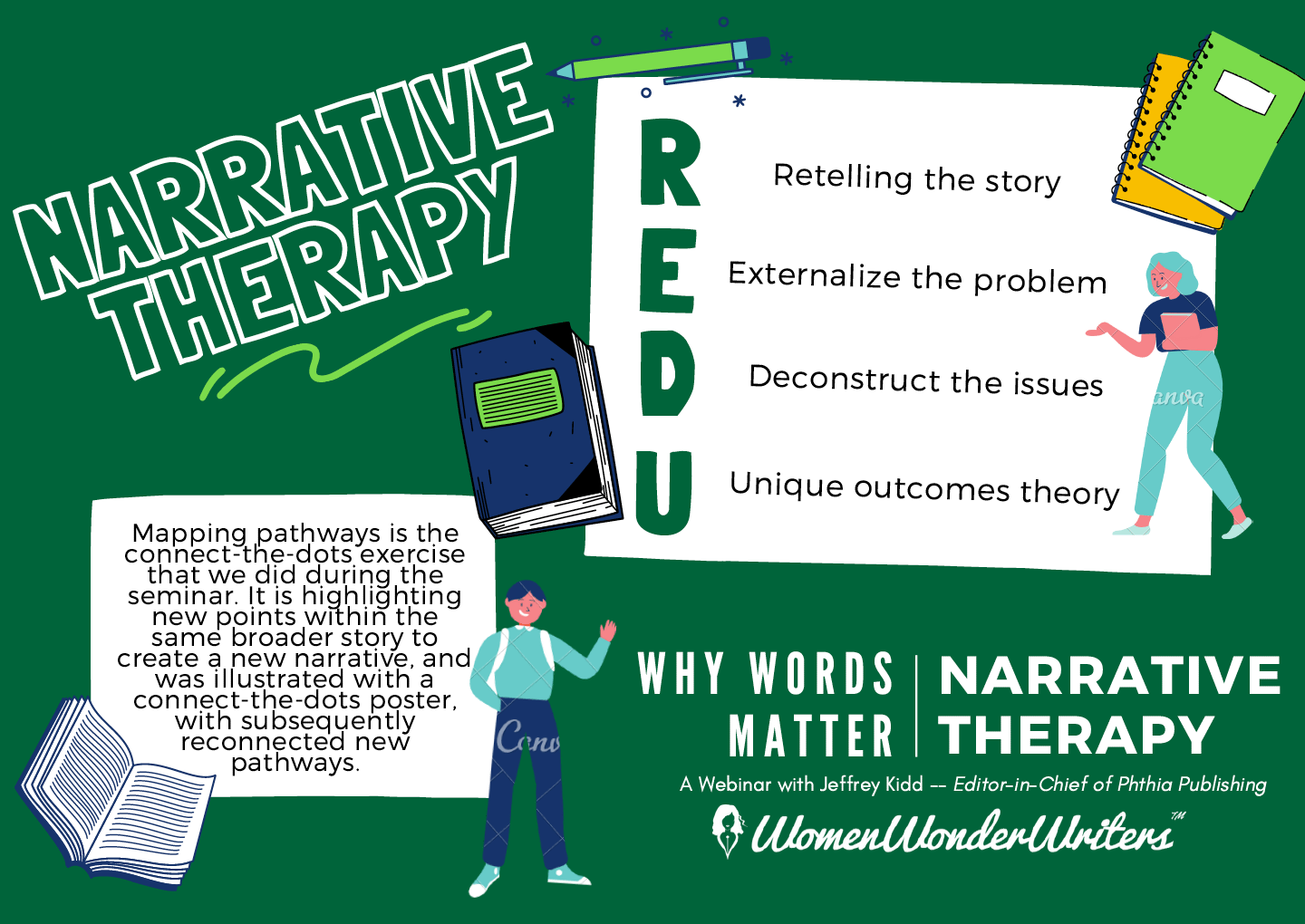 What is Narrative Therapy